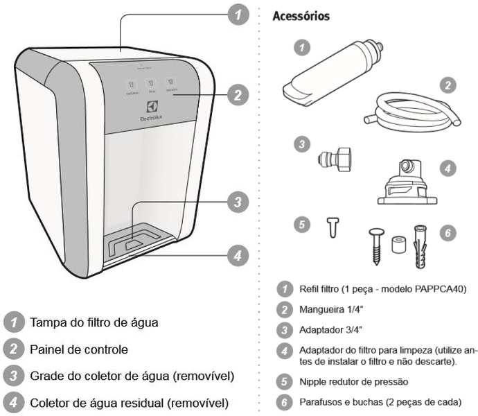 Medidas do Purificador de Água Electrolux - PE11B