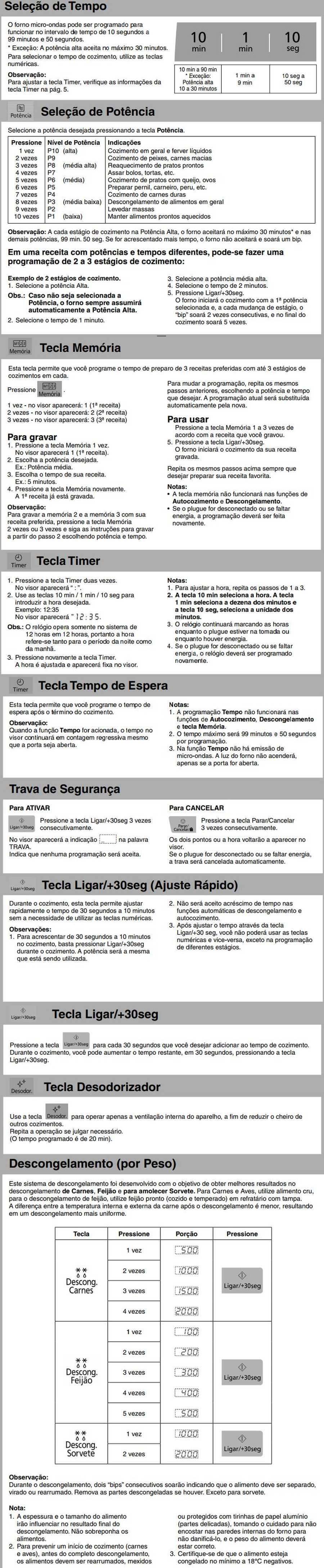 Manual de instruções do microondas Panasonic NN-ST254 - Funções