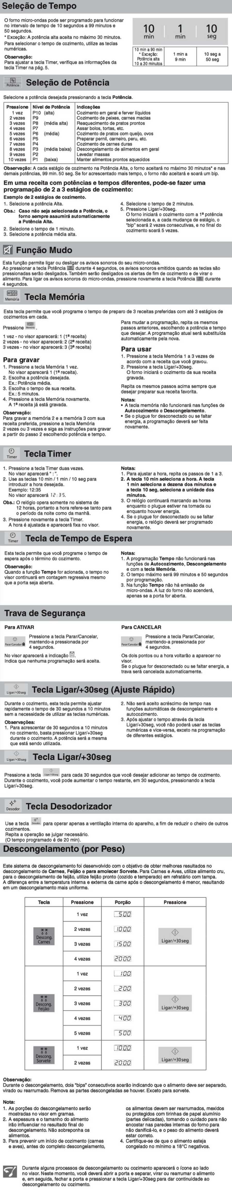 Manual de instruções do microondas Panasonic NN-ST375 - Funções - img