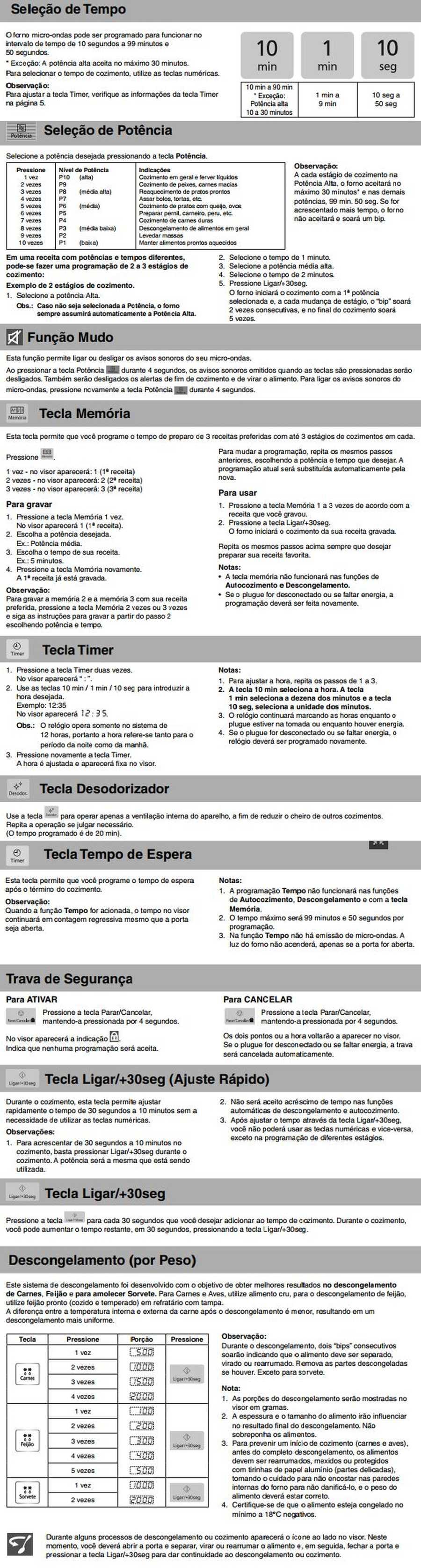 Manual de instruções do microondas Panasonic NN-35H - Funções - img
