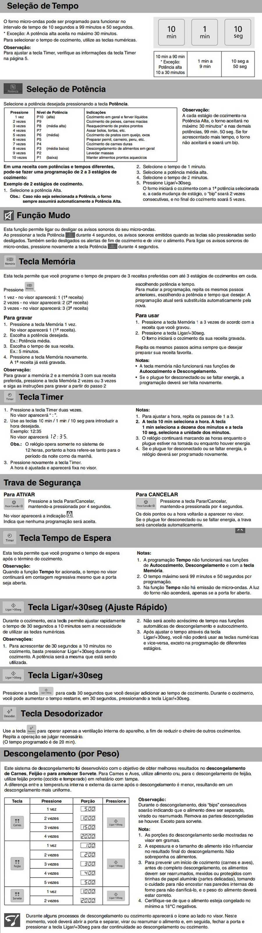 Manual de instruções do microondas Panasonic NN-ST67H - Funções