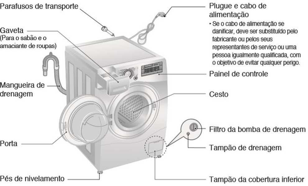Medidas de Lava e Seca Prime Touch Lg Aço escovado - 11 Kg