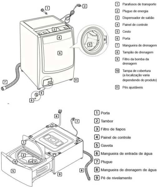 Medidas de Lava e Seca LG Titan Master 17 e 2,5 kg