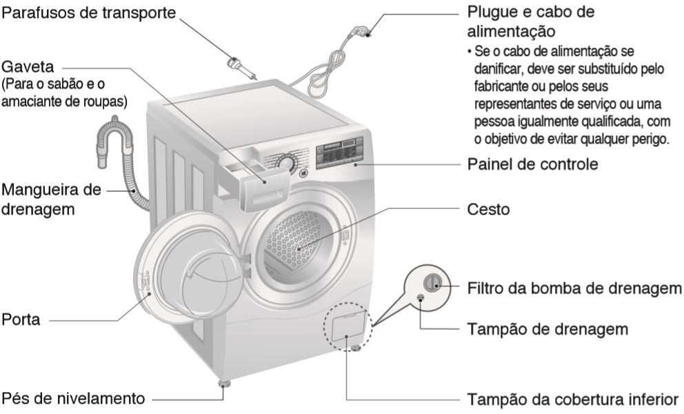 Medidas de Máquina Lava e Seca Prime Touch Lg - 9 Kg