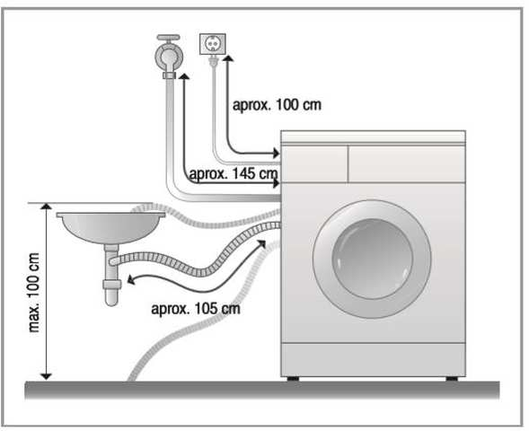 Lava e seca LG - instalação