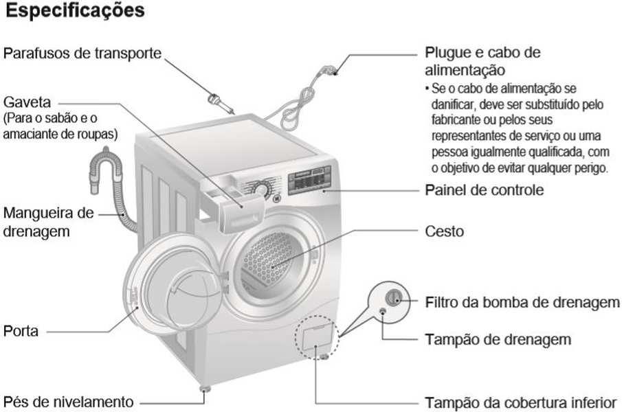 Medidas de Lavadora de Roupas LG Prime Washer 11 Kg - WM11WPS6