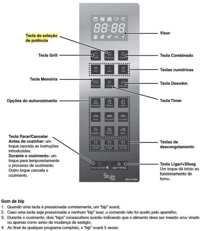 Como ajustar a potência do microondas Panasonic - NN-GT684