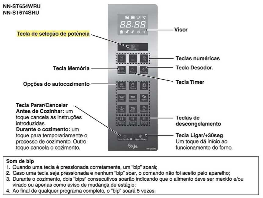 Como ajustar a potência do microondas Panasonic - NN-ST674