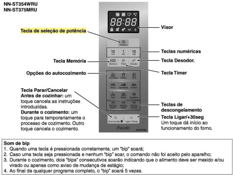Como ajustar a potência do microondas Panasonic - NN-ST375