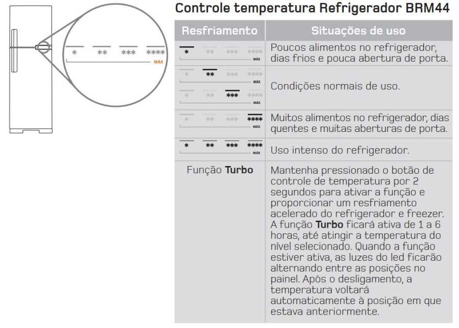 Manual de operação Geladeira Brastemp Frost Free Duplex BRM44 - Controle de temperatura