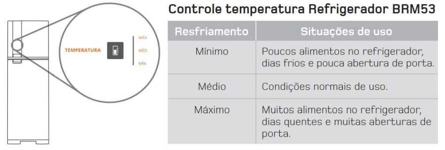 Manual de operação Geladeira Brastemp Frost Free Duplex BRM53 - Controle de temperatura