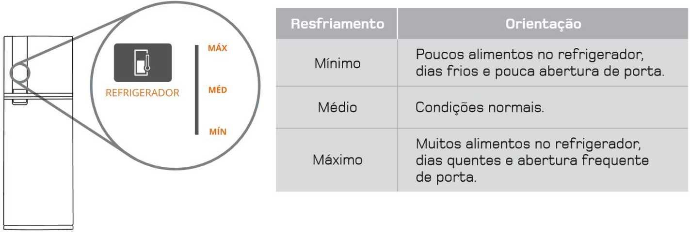 Ajustar temperatura da Geladeira Brastemp Frost Free Duplex BRM56 - ajuste de temperatura refrigerador