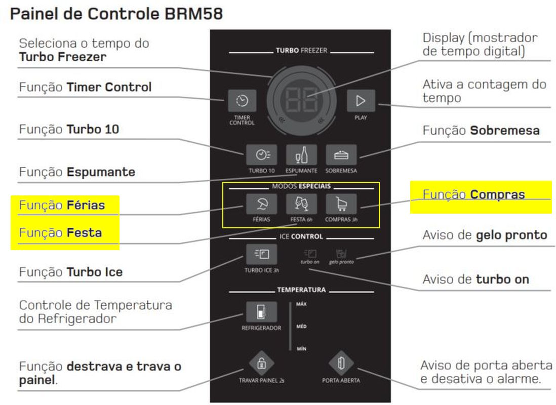 Ajustar temperatura da Geladeira Brastemp Frost Free Duplex BRM58 - Funções especiais