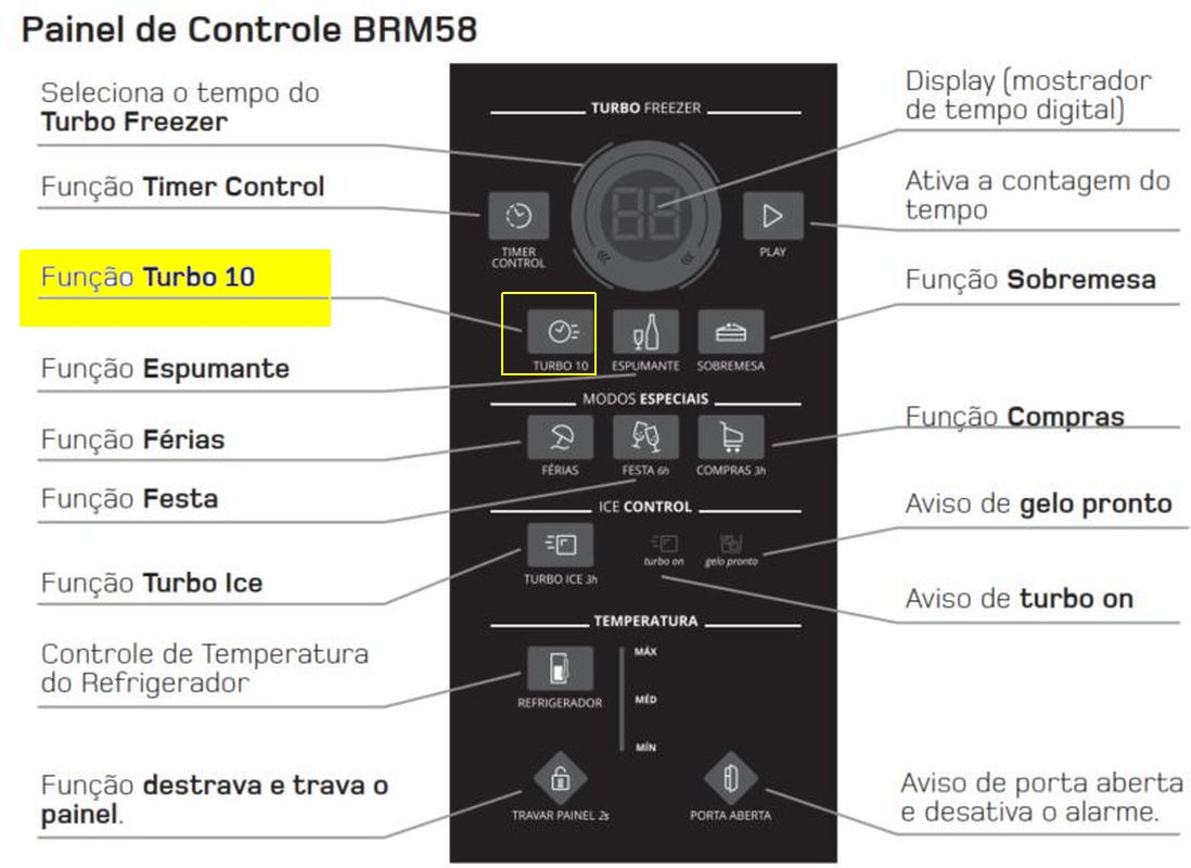 Ajustar temperatura da Geladeira Brastemp Frost Free Duplex BRM58 - Turbo 10