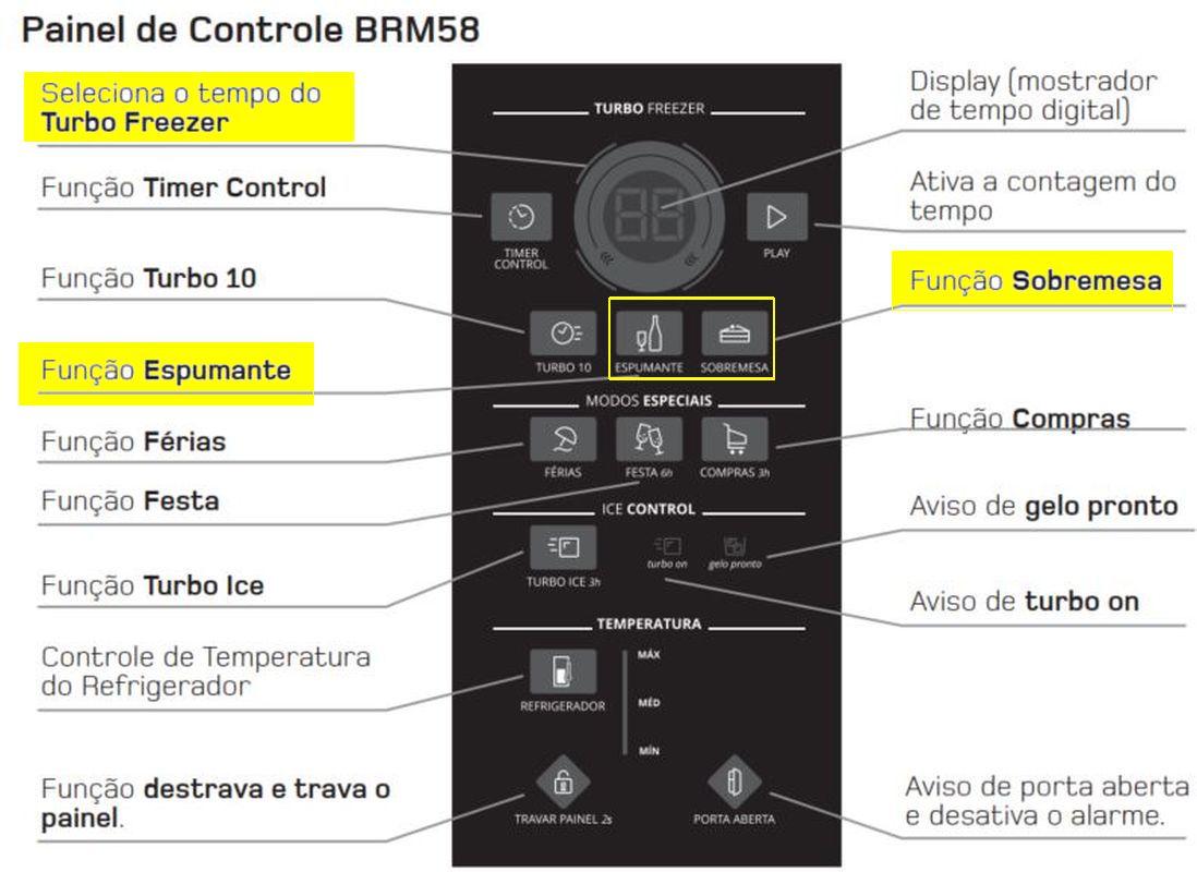 Ajustar temperatura da Geladeira Brastemp Frost Free Duplex BRM58 - Turbo freezer