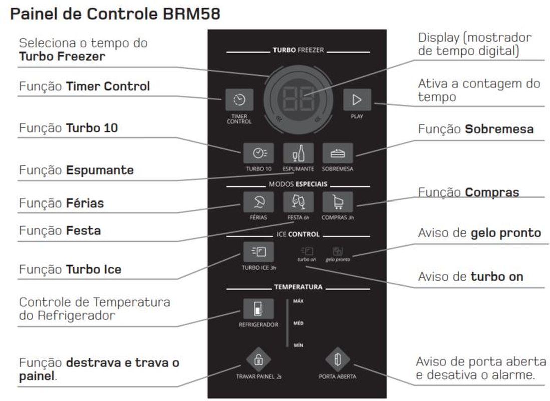Ajustar temperatura da Geladeira Brastemp Frost Free Duplex BRM58 - painel de controle