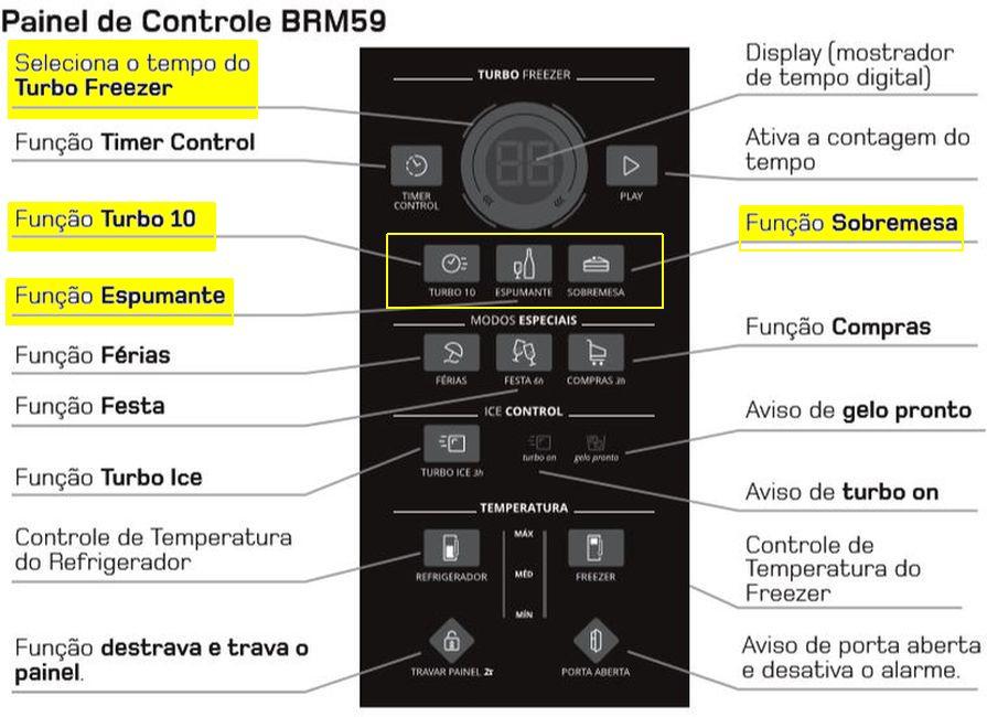 Ajustar temperatura da Geladeira Brastemp Frost Free Duplex BRM59 - Turbo freezer