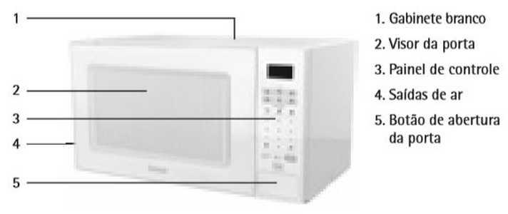 Como colocar hora no microondas Consul