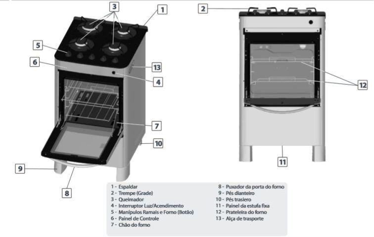 Medidas do fogão Esmaltec Safira Glass 4 bocas
