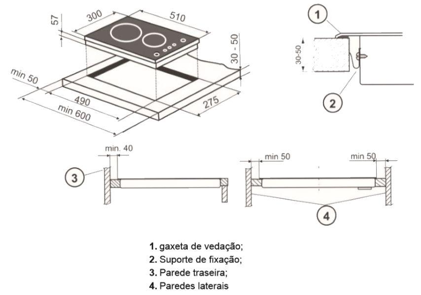 Instalação do cooktop de indução Gorenje