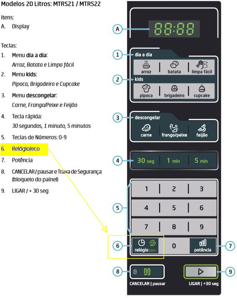 Como ajustar o relógio do micro-ondas Midea - painel controle