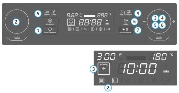 Microondas Midea - modo combo: microondas + grill com ventilação