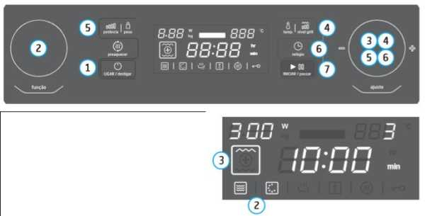 Microondas Midea - modo combinado: microondas + grill