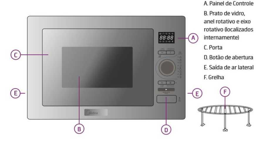 Como usar o grill do microondas Midea