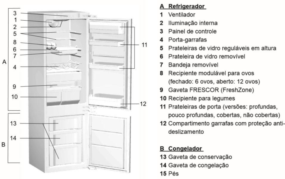 Dimensões da geladeira Gorenje de Embutir Combinado 262 litros