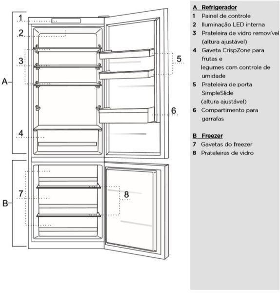 Dimensões da geladeira Gorenje Bottom Freezer Branco 307 litros