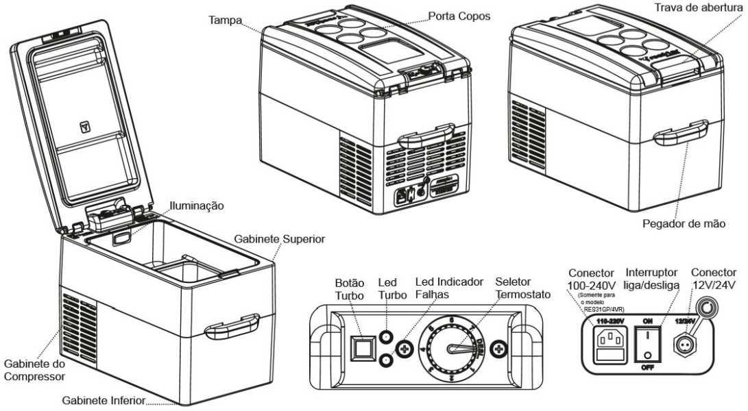 Medidas da mini geladeira Resfriar