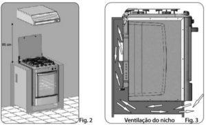 Instalação do fogão Esmaltec