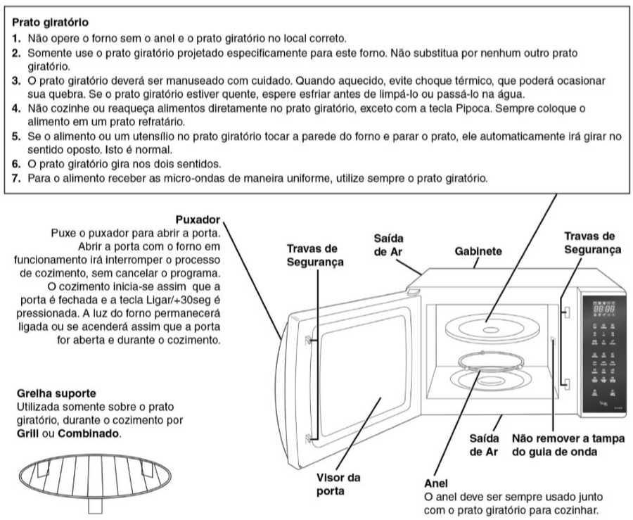 Como usar grill do microondas Panasonic
