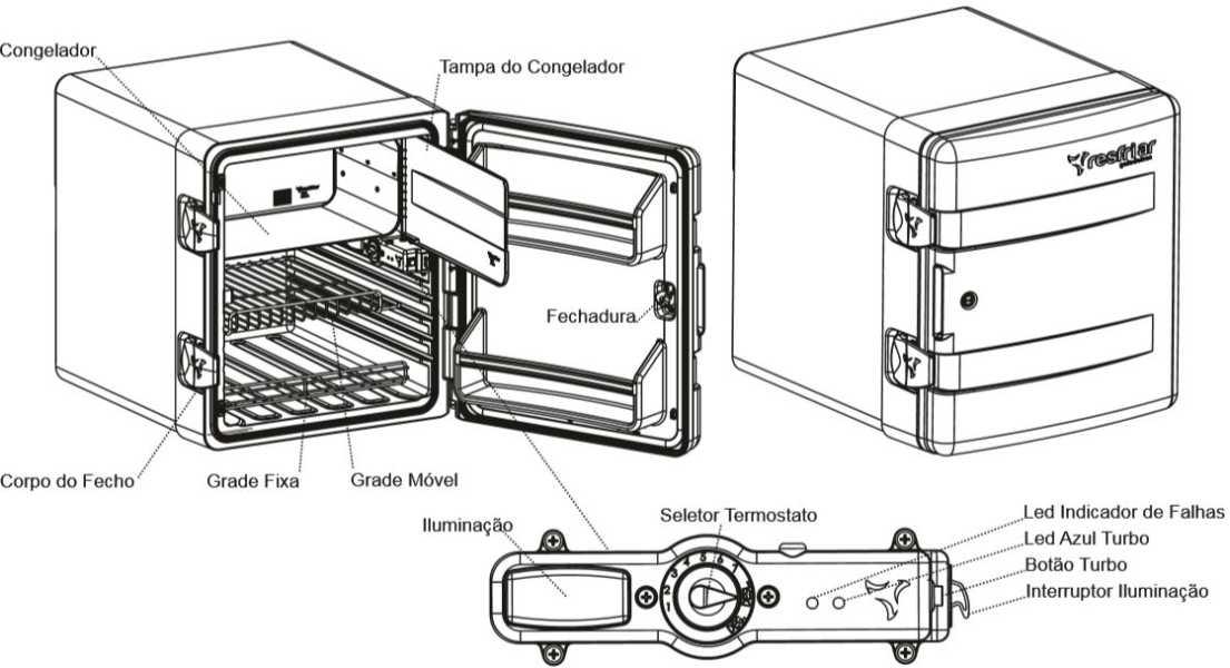 Medidas da geladeira para caminhão Resfriar