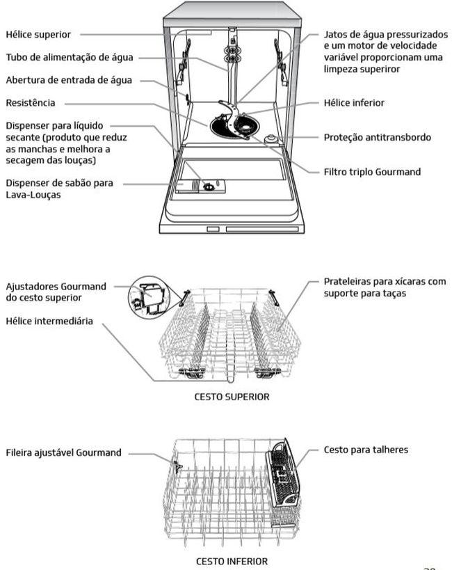 Como limpar lava louças Brastemp