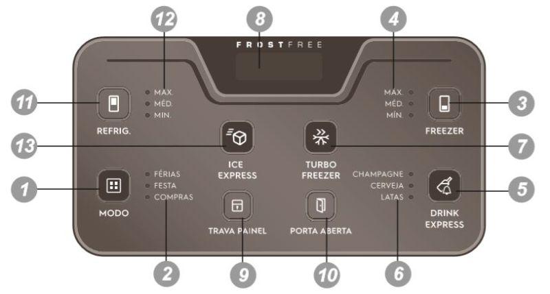 Ajustar temperatura da Geladeira Electrolux - painel controle