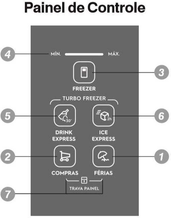 Geladeira Electrolux - conhecendo os componentes - painel de controle - DF53