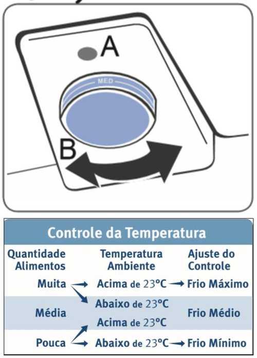 Ajuste temperatura refrigerador
