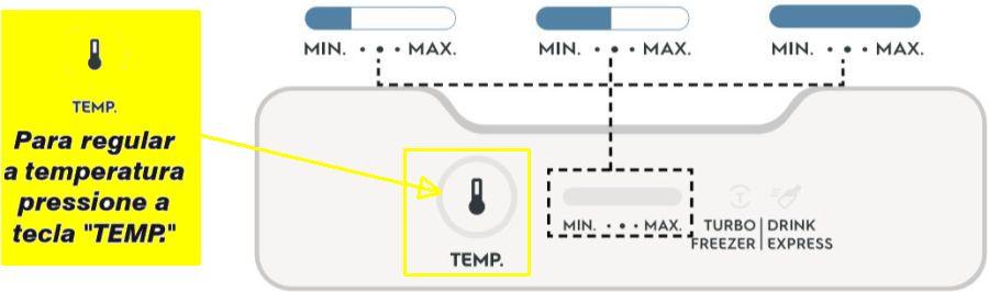Ajustar temperatura da Geladeira Electrolux - ajuste temperatura refrigerador