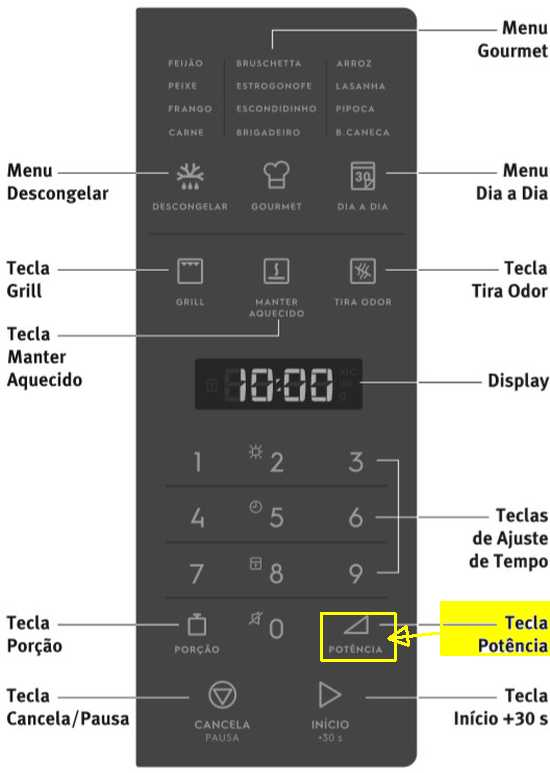 Como ajustar a potência do Microondas Electrolux 28 litros de embutir