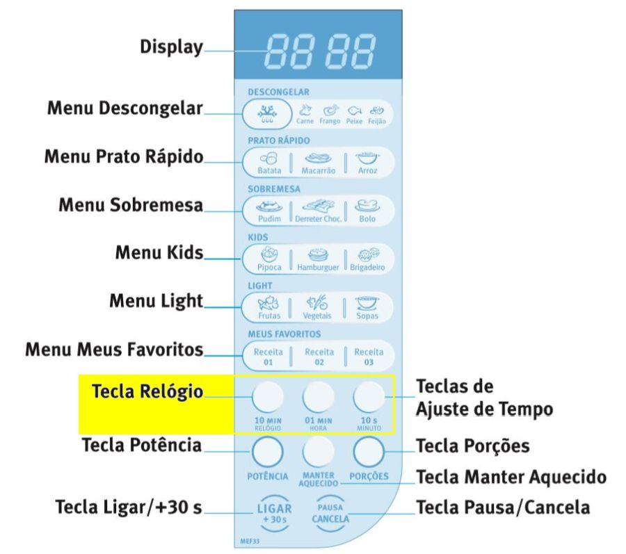 Como ajustar o relógio do Microondas Electrolux