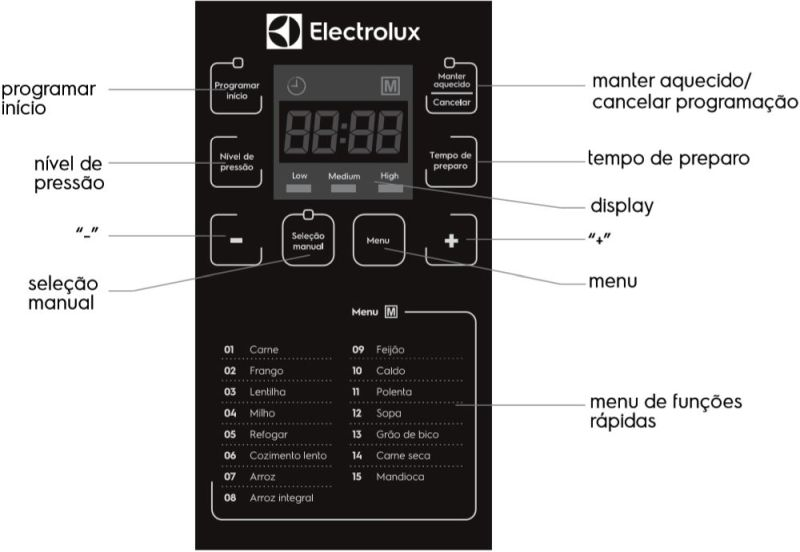 Medidas da Panela de Elétrica Electrolux - painel de controle