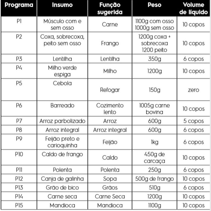 Medidas da Panela de Elétrica Electrolux - receitas pré-programadas