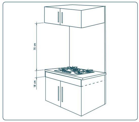 instalação cooktop Casavitra - distância ao redor
