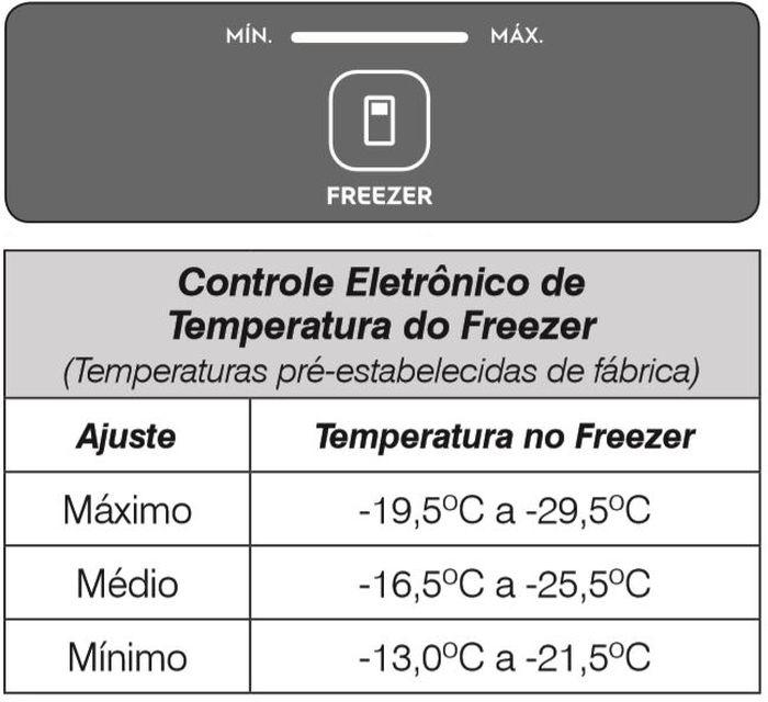 Ajuste freezer