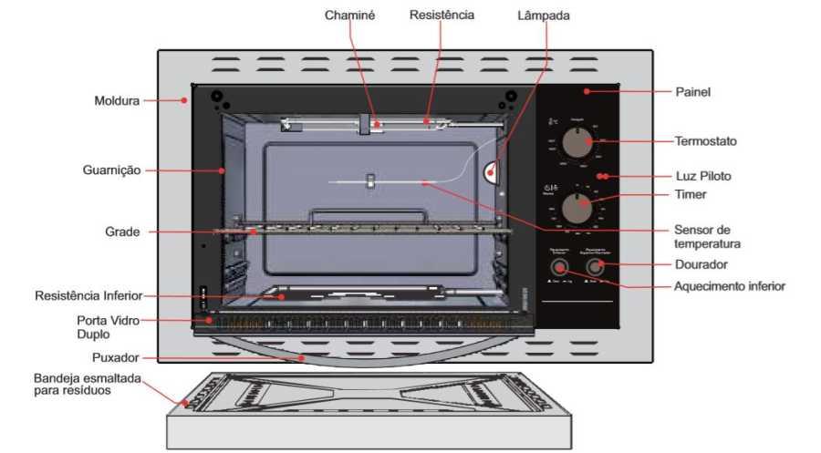 Como limpar o forno elétrico Fischer 44L de embutir 26817 - conhecendo o produto