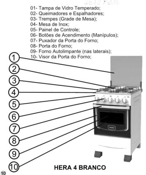 Medidas do fogão Realce 4 bocas - Afrodite