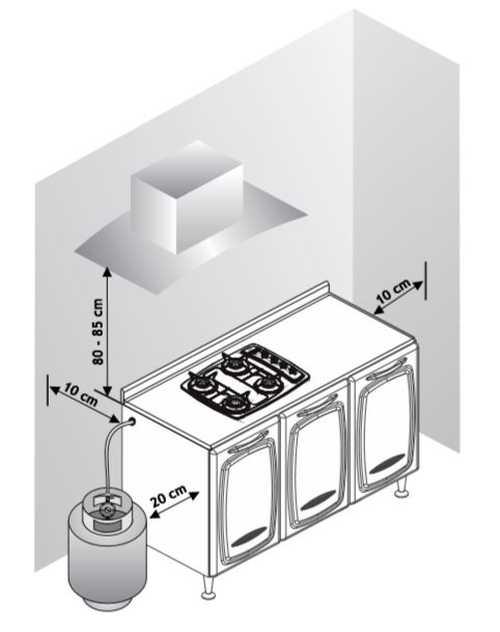 Instalação do cooktop Venax - distâncias ao redor do cooktop