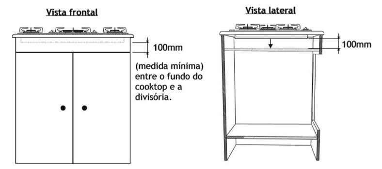 Instalação do cooktop Venax - montagem sobre balcão com portas ou gavetas
