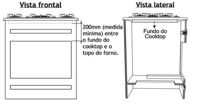 Instalação do cooktop Venax - montagem sobre o forno